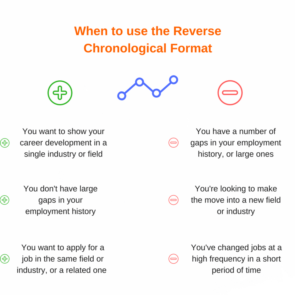 when to use reverse chronological resume format