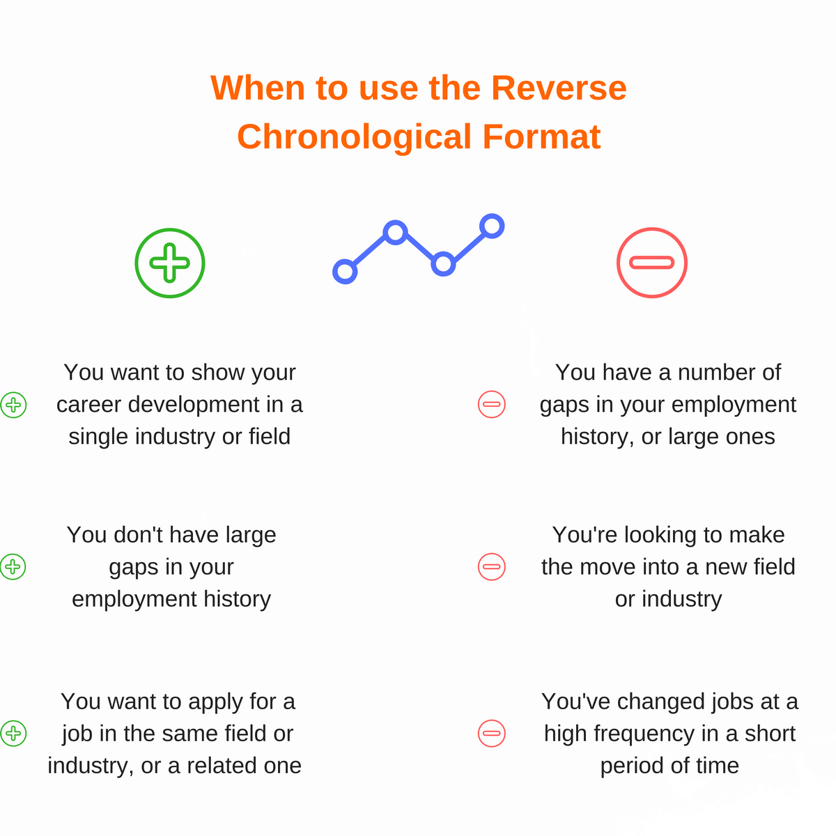 resume format overview guide resume companion when to use reverse chronological resume format