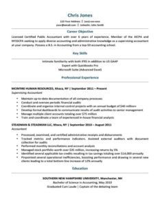 Premade Resume Templates
