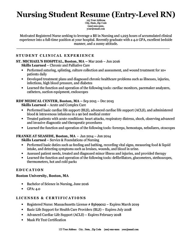 Entry Level Nursing Student Resume Sample Tips Resumecompanion Rh Com Summary Examples Pre